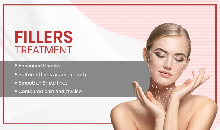 Dermal filler treatment in south delhi, defence colony